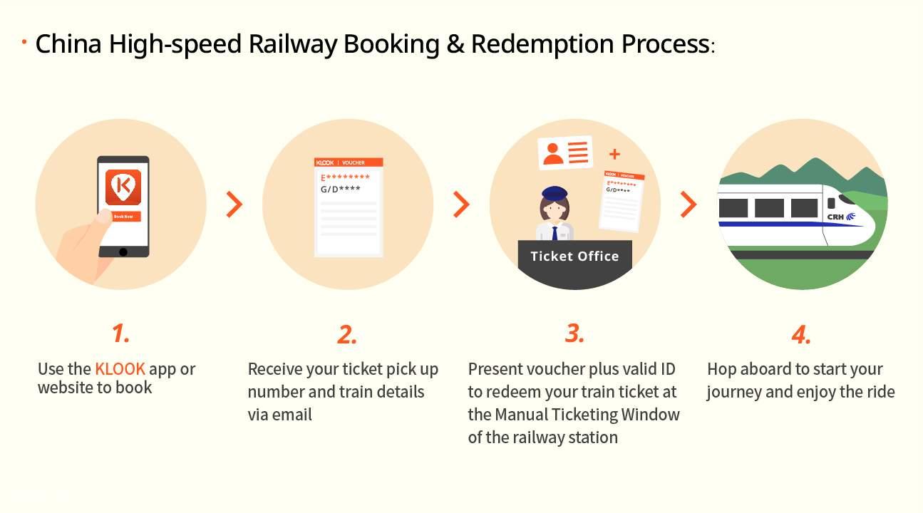 [China Rail] Xi'an to/from Beijing, Chengdu, Wuhan, and Nanjing (One Way)